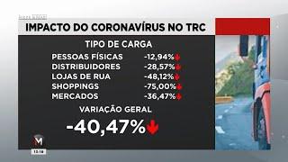 CORONAVÍRUS: EMPRESAS DE TRANSPORTE REDUZEM ATIVIDADES - Jornal Minas