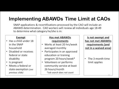 Webinar: New 3 month food stamp time limit for able bodied adults without dependents ABAWDs
