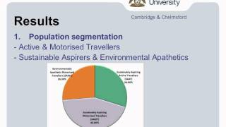 Changing Travel Behavior - Candice Howarth, Imperial College London