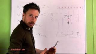 Elektrotechnik verständlich - das Ohmsche Gesetz.