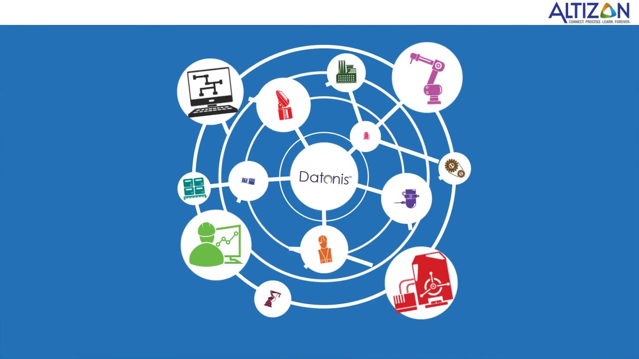 Datonis Reviews: Overview, Pricing and Features