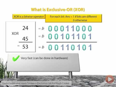 09 110 Exclusive OR for Hash Codes - YouTube