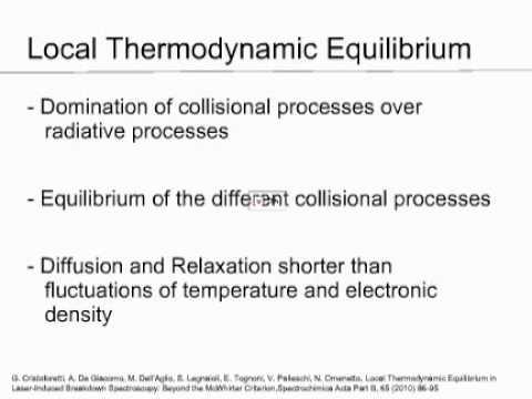 Basic Principles of Laser Induced Breakdown (LIBS) Spectroscopy