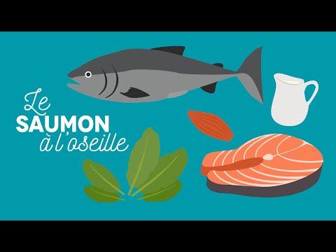 le-saumon-à-l'oseille---les-carnets-de-julie