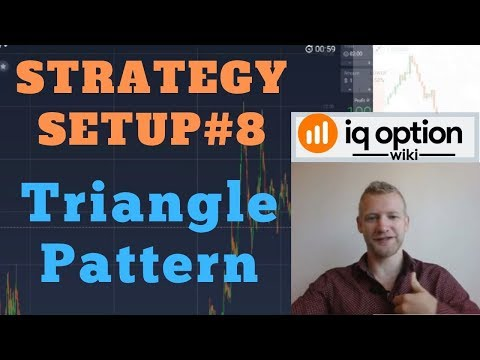 IQ Option Strategy #8 | Trading Bitcoin With The Triangle Pattern