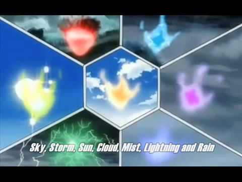 Katekyo hitman reborn OST   Flame of Resolution