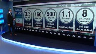 ما هي الفرص والتحديات أمام صناعة النفط الإيرانية؟