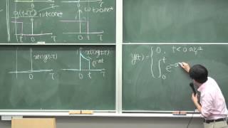 慶應大学講義 物理情報数学C 第四回 たたみこみ積分の計算法,内積と直交