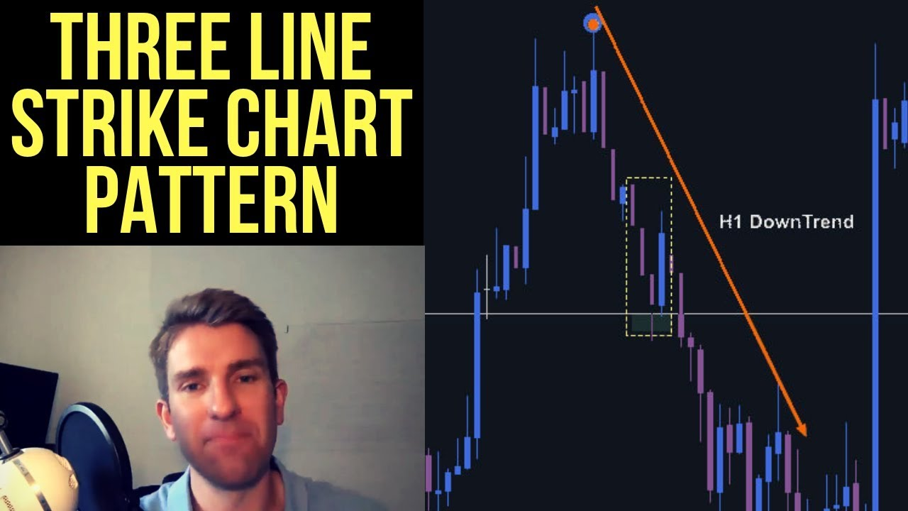 Trading The Three Line Strike Continuation Pattern 3 Youtube