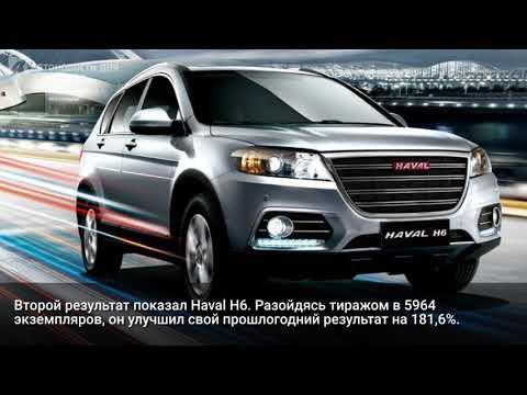 Названы самые популярные китайские автомобили в России в 2019 году