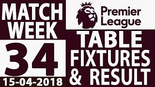 English premier league matchweek 34 : results, goals , point tables | (15/04/2018)
