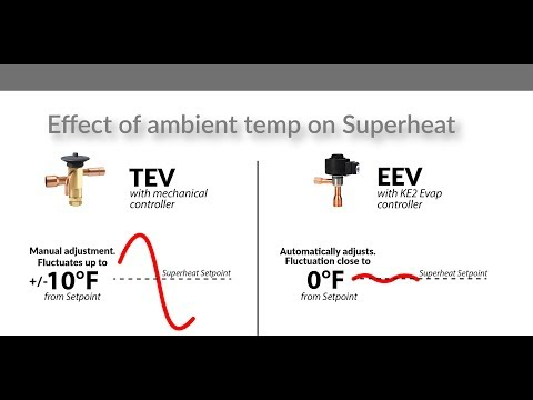 Video 115 Benefits Of Using An EEV Vs. TEV (FAQ: Walk-in Freezer, Walkin Cooler)
