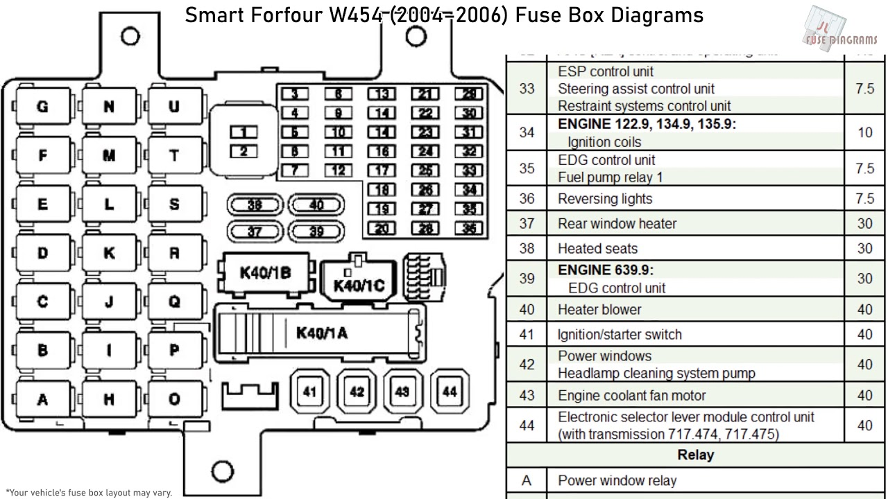 Smart Forfour (2004-2006) Fuse Box Diagrams - YouTubeYouTube