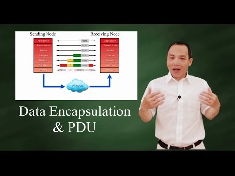 data encapsulation & de-encapsulation - PDU