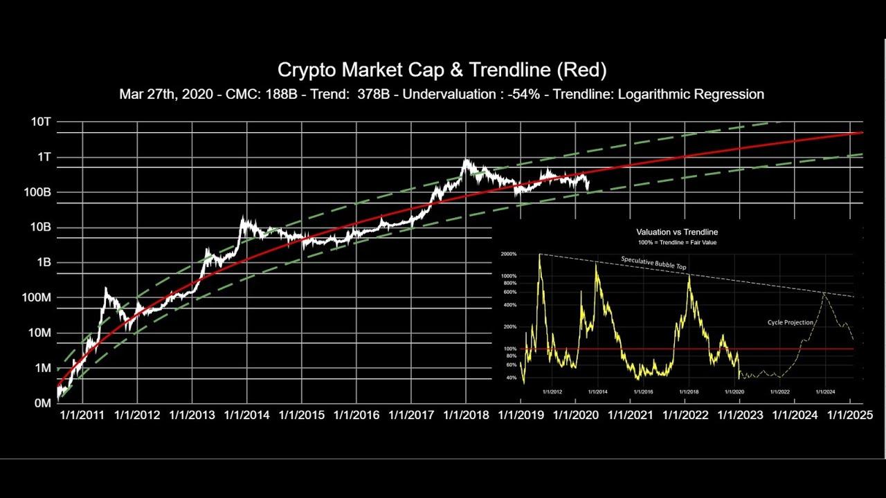 geriausias bdas udirbti nemokamus bitcoins 2021