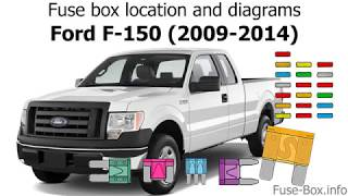 Fuse Box Location And Diagrams Ford F 150 2009 2014 Youtube