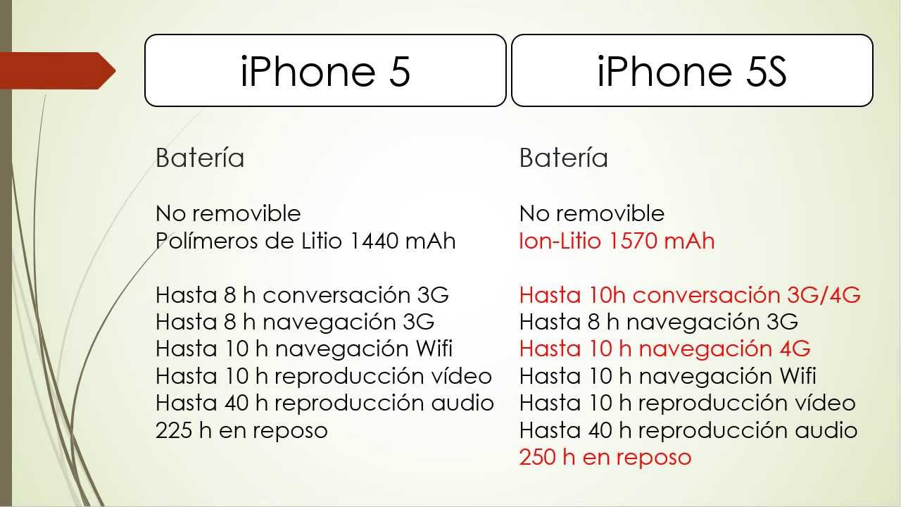 Iphone 5 Vs 5c Diferencias