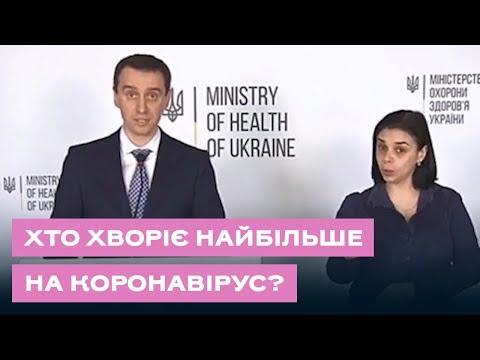 TPK MAPT: МОЗ розподілив хворих на коронавірус в Україні за віком