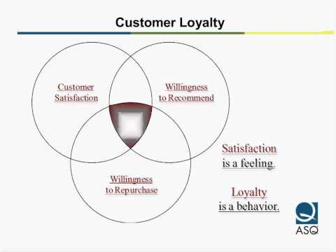Superior Customer Satisfaction and Loyalty 20110314 2233 3