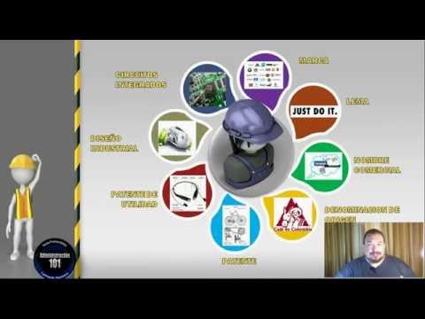 Propiedad Industrial: Patentes, Marcas comerciales, Lemas Comerciales, diseño gráfico