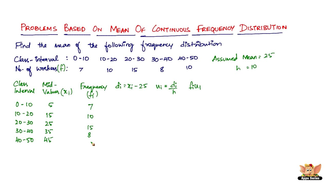 How To Solve Problems Based On Mean Of Continuous Frequency Distribution By  Step Deviation Method?