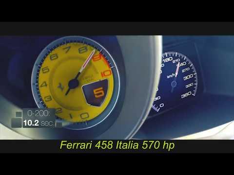 Мотор авто, скорость от 0 до 300! Максимальная мощность.