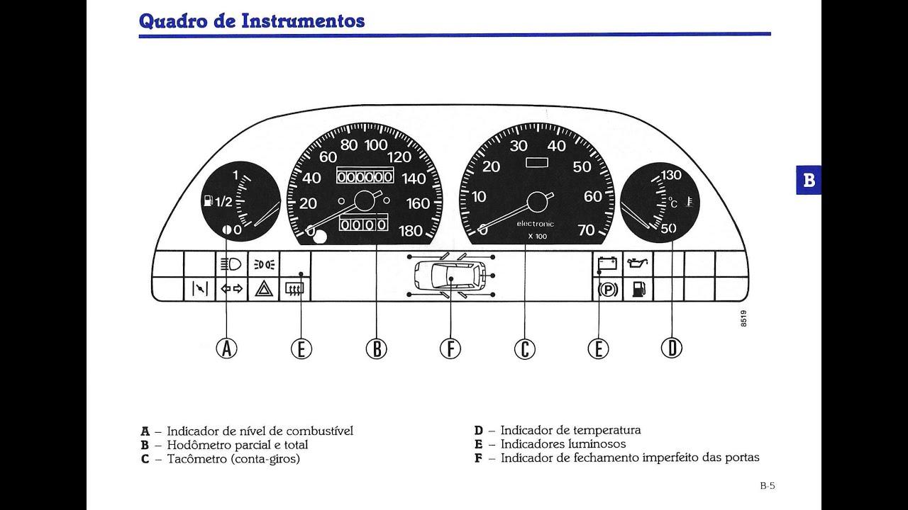 Montagem do Painel Jaeger com RPM e Check control Fiat Uno