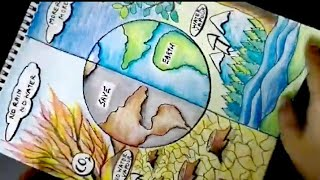 Save Earth poster Save environment poster Save trees poster drawing