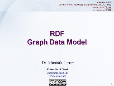 RDF - Graph Data Model (Part 1/2)