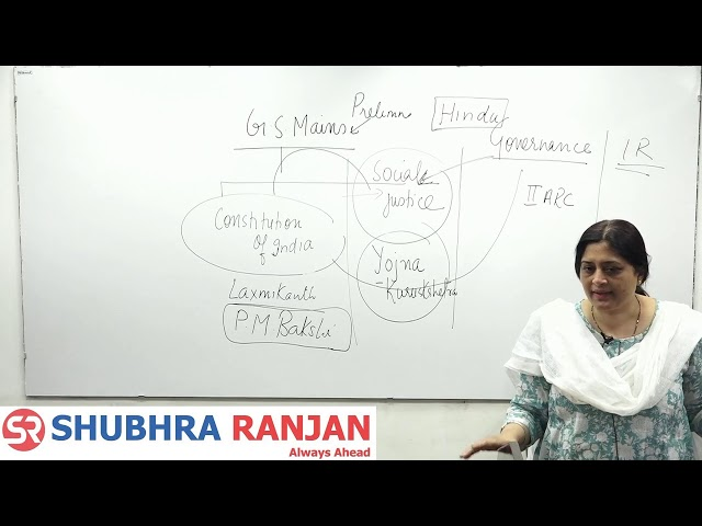Introduction to Polity by Shubhra Ranjan - GS Foundation May Batch - Target 2020
