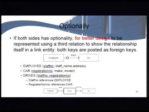 Lecture 6: Chapter 2 Database Design & ER Model 3