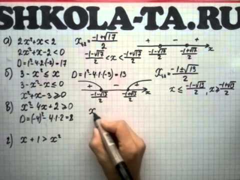 Алгебра 9 кл. Мордкович. Параграф 1.20