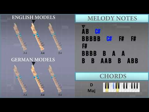 How to play Delicate on Recorder - YouTube