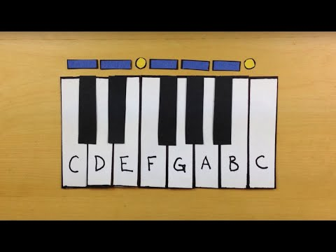 Cracking the Code of Major Scales: Whole & Half Steps