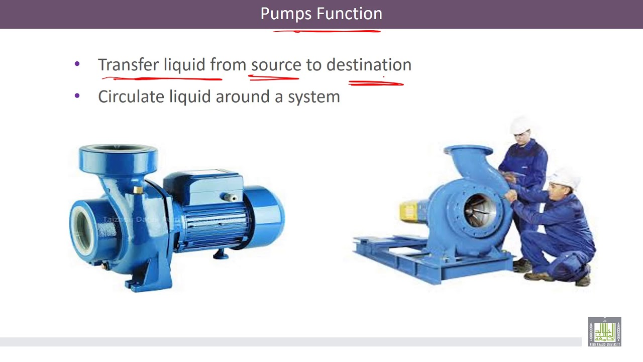 Hydraulic Machines   5-7   Centrifugal Pump: Flow Rate Calculation, Effect  of Outlet Blade angle