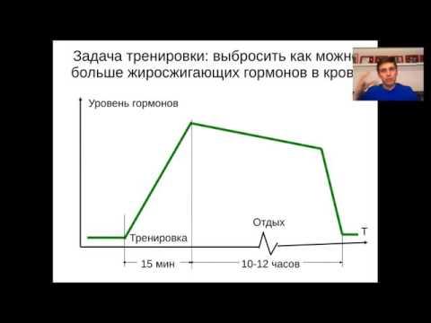 Как считать цикл месячных?из YouTube · Длительность: 1 мин32 с  · Просмотры: более 21000 · отправлено: 18.06.2016 · кем отправлено: Лови ответ!