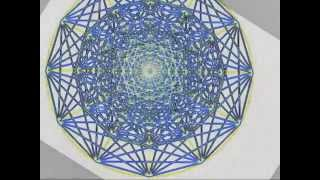 3, 6, 9 Matrix and the Universal tones for Consciousness Elevation System