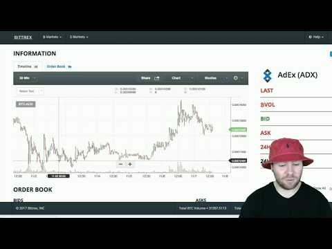 Cryptocurrency Accumulation And Spotting It | Manipulation | Crypto Chaperone