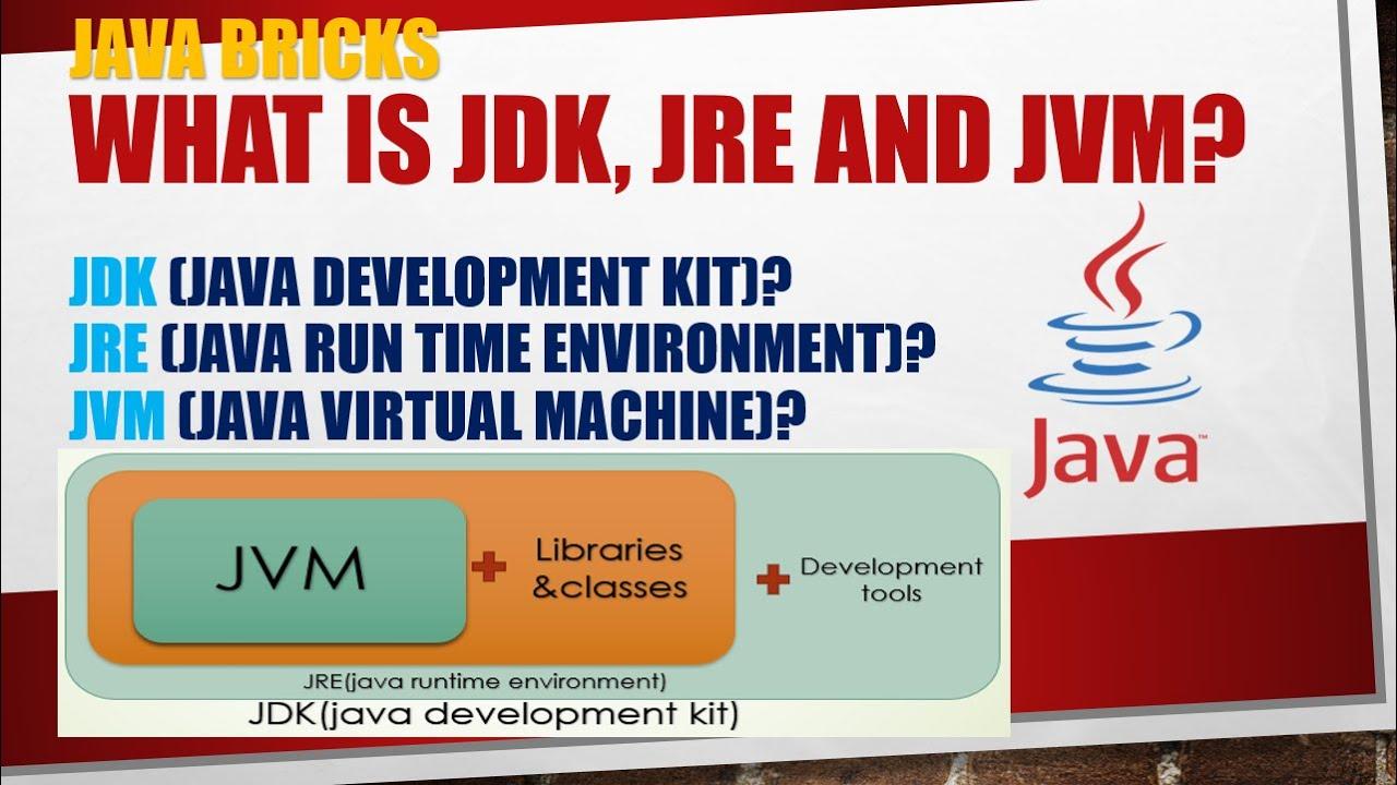what is jdk jre and jvm jdk jre jvm java bricks [ 1280 x 720 Pixel ]