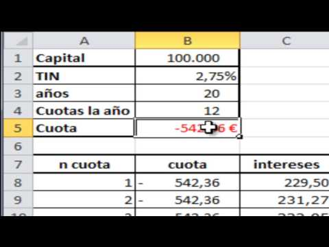 Calculo de una hipoteca con Excel | tugurio.net