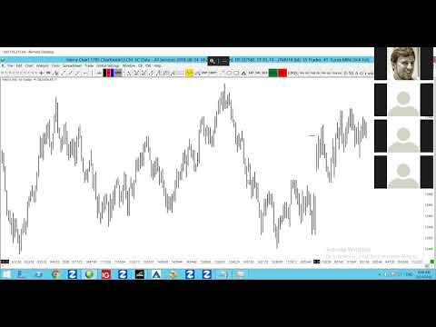 Sierra Charts | AMP Futures | Getting Started by AMP Futures
