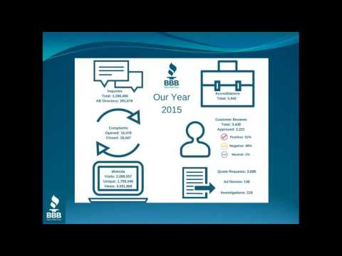 2016 12 20 Today's Better Business Bureau: Trusted services for businesses and consumers