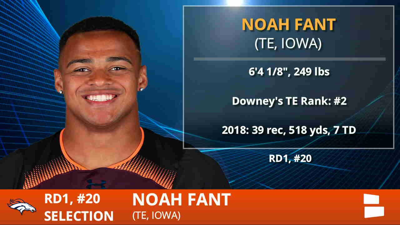 Denver Broncos' 2019 draft: Analysis for every pick