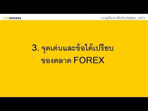 ความรู้เบื้องต้นเกี่ยวกับ Forex บทที่ 2
