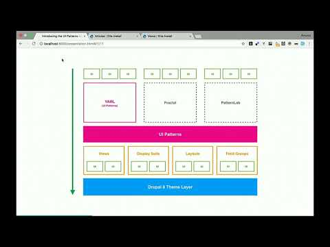 DrupalCon Vienna 2017: Introducing the UI Patterns module: use atomic UI components