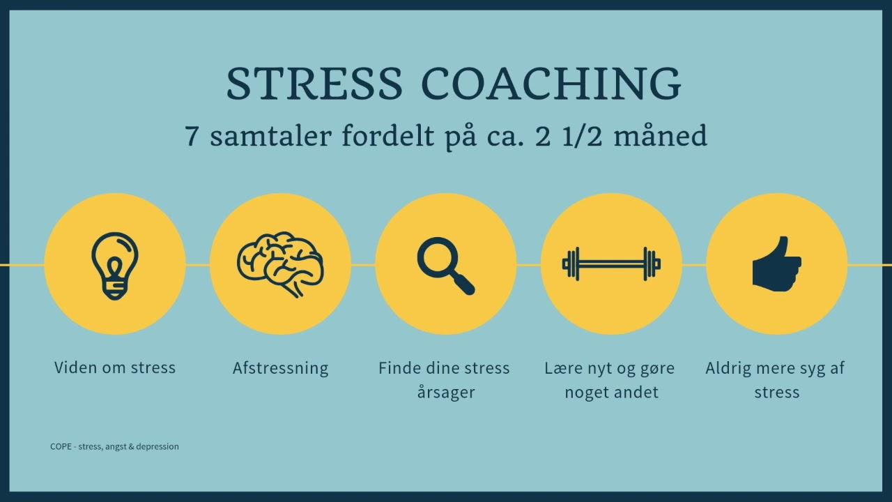 syg af stress