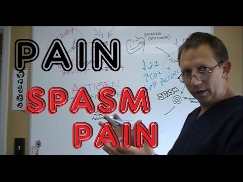 how to get muscle to dtop spasm