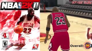 NBA 2K Cover Athletes' Overalls (NBA 2K - NBA 2K18)