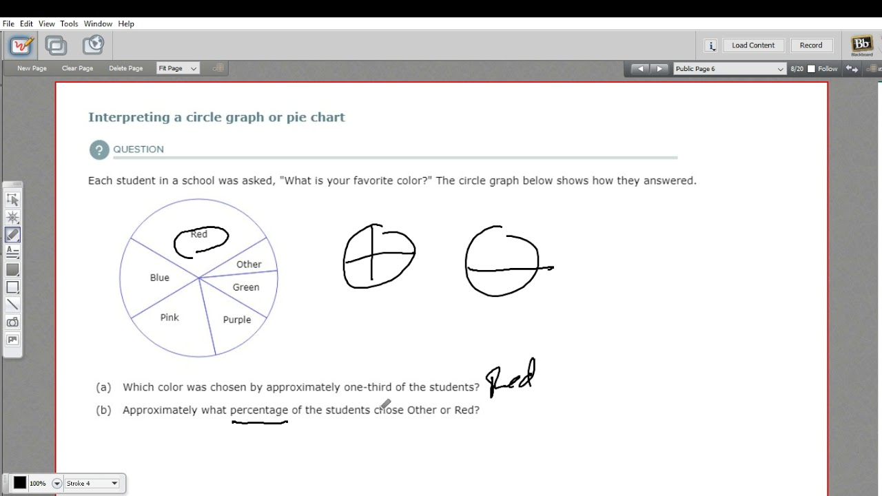 Interpreting A Circle Graph Or Pie Chart Youtube