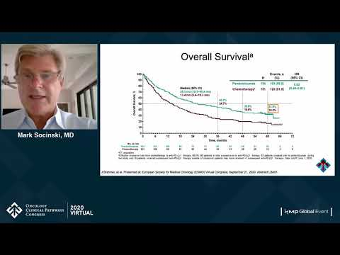 Advanced NSCLC: Refining Clinical Pathways In The Rapidly Evolving Therapeutic Landscape